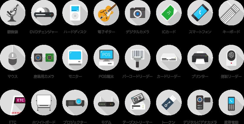 デバイスドライバ開発実績例