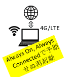 Always On, Always Connectedで予期せぬ再起動